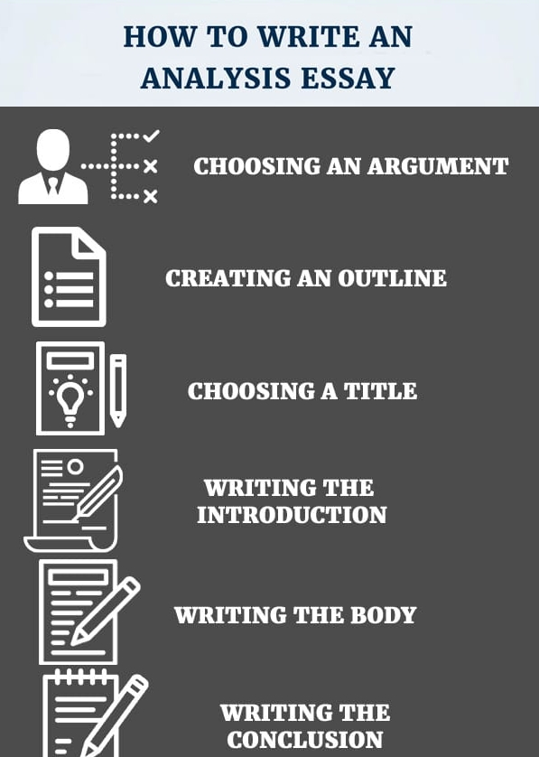 English Argument Essay Topics  Buy Essays Papers also Health Care Essay Topics How To Write An Analysis Paper  Critical Analysis Paper  Is Psychology A Science Essay