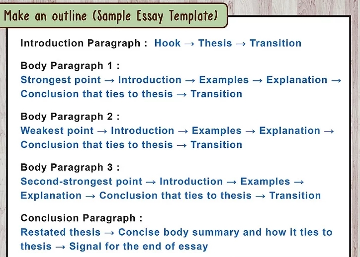 How To Learn English Essay  Examples Of A Thesis Statement For An Essay also Environmental Science Essays How To Write An Analysis Paper  Critical Analysis Paper  Essays About English